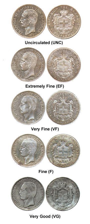 Müntide säilivusastme hindamise põhiterminid